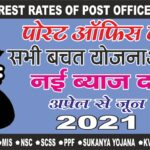 Post Office Interest Rates