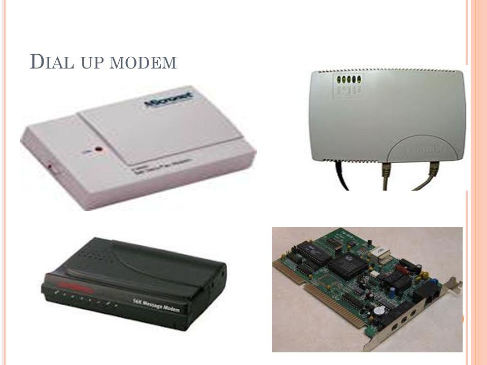 Internet- Types of Modem